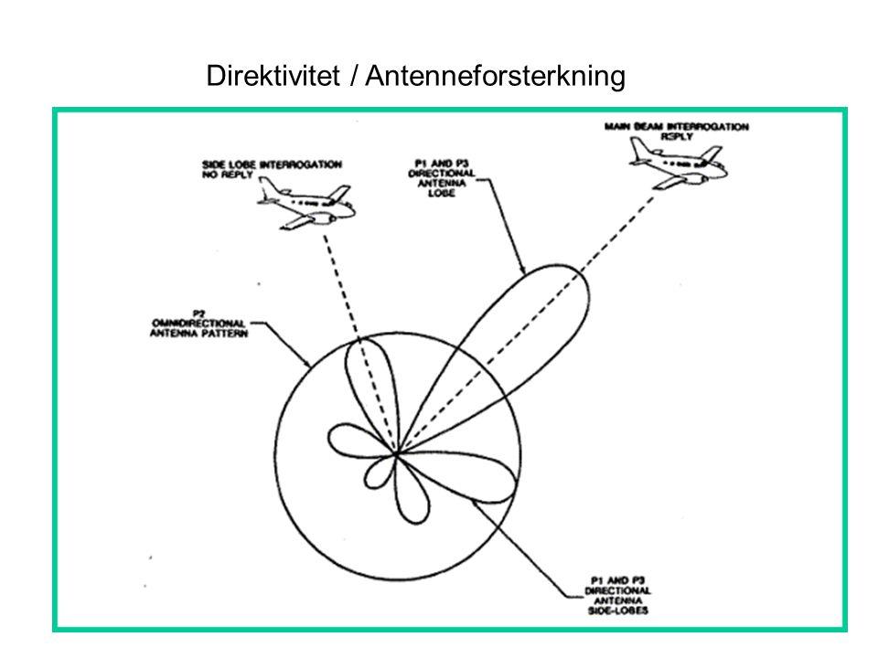 Direktivitet / Antenneforsterkning