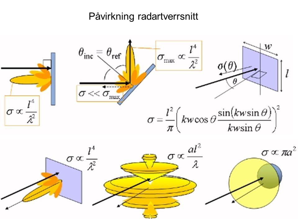 Påvirkning radartverrsnitt