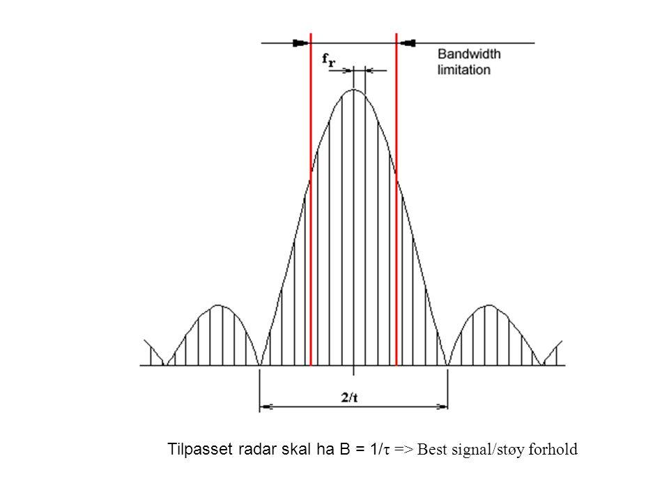 Tilpasset radar skal ha B = 1/τ => Best signal/støy forhold