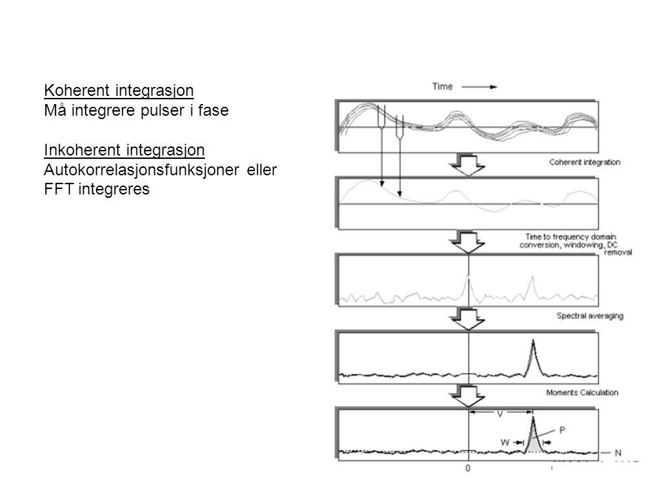 Koherent integrasjon Må integrere pulser i fase. Inkoherent integrasjon. Autokorrelasjonsfunksjoner eller.