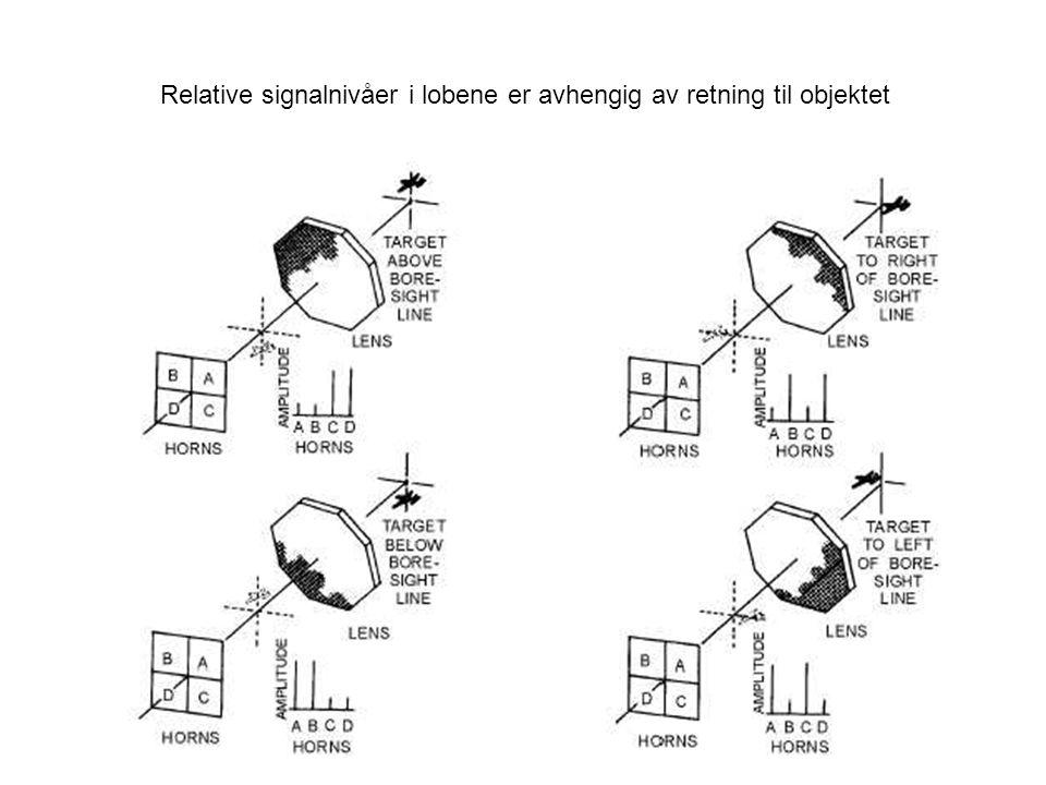 Relative signalnivåer i lobene er avhengig av retning til objektet