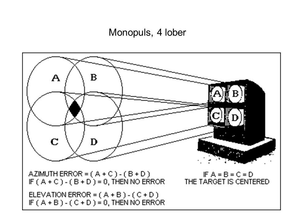 Monopuls, 4 lober