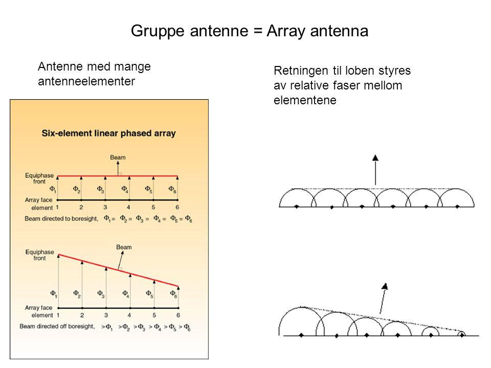 Gruppe antenne = Array antenna