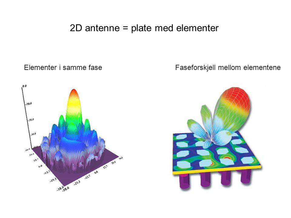 2D antenne = plate med elementer