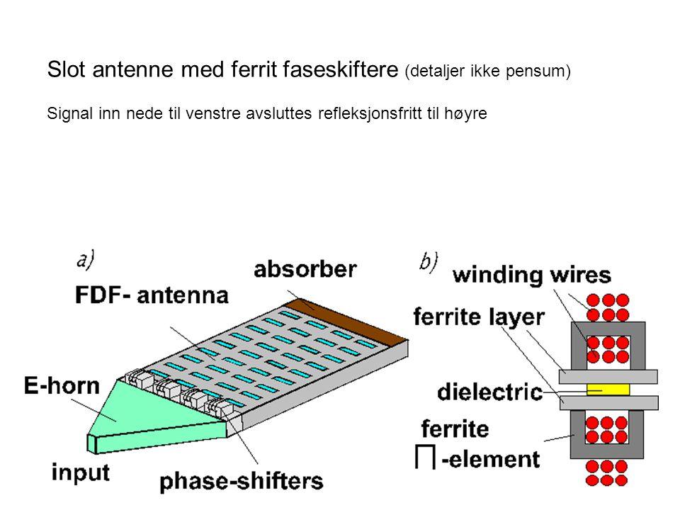 Slot antenne med ferrit faseskiftere (detaljer ikke pensum)