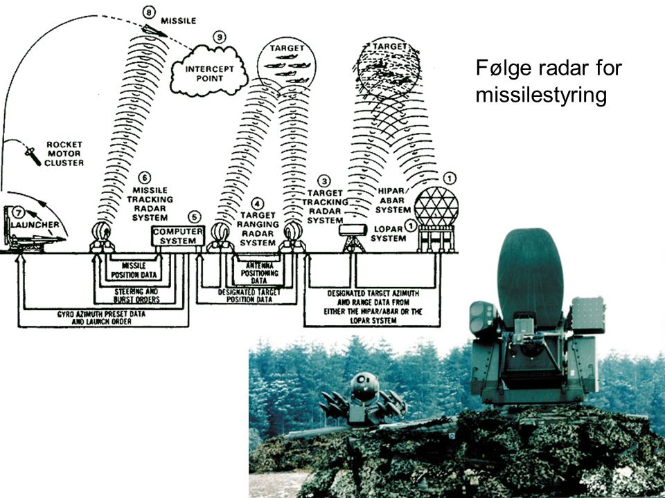 Følge radar for missilestyring