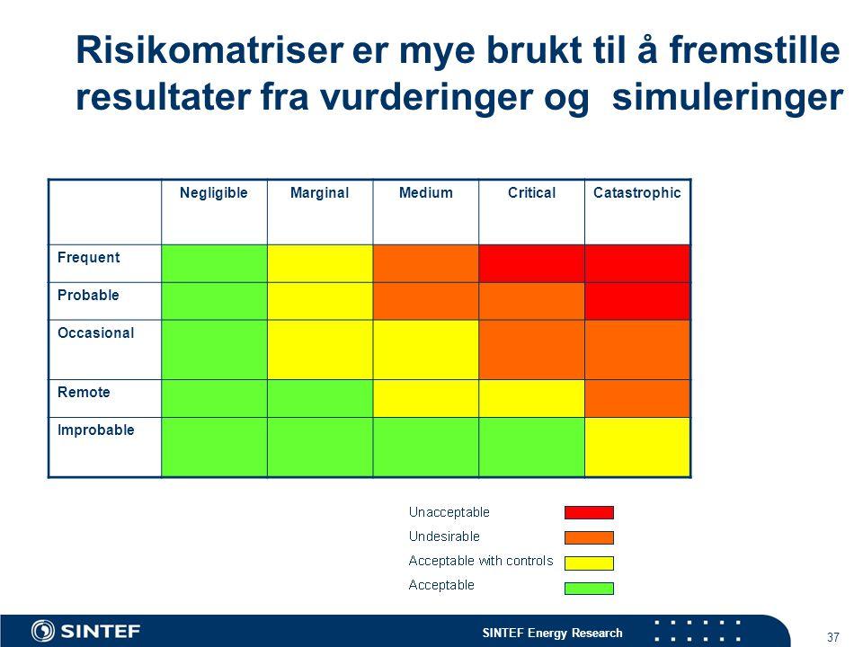 Risikomatriser er mye brukt til å fremstille resultater fra vurderinger og simuleringer