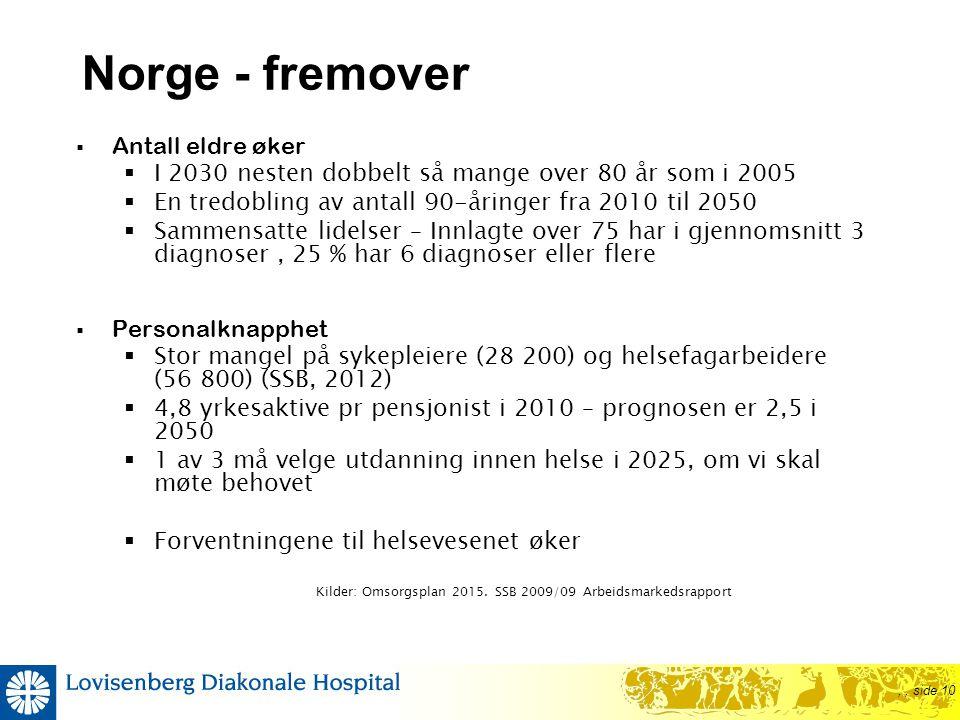 Norge - fremover Antall eldre øker