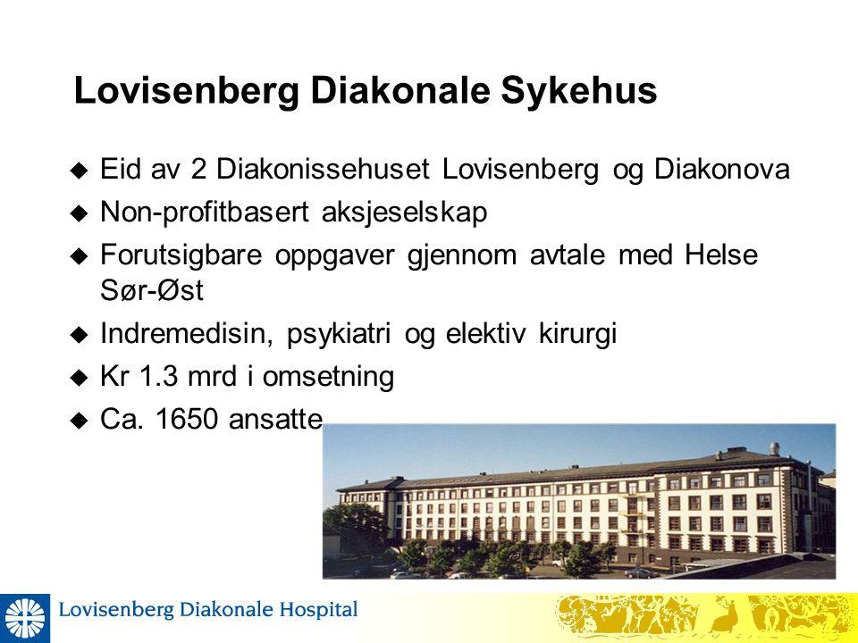 Lovisenberg Diakonale Sykehus