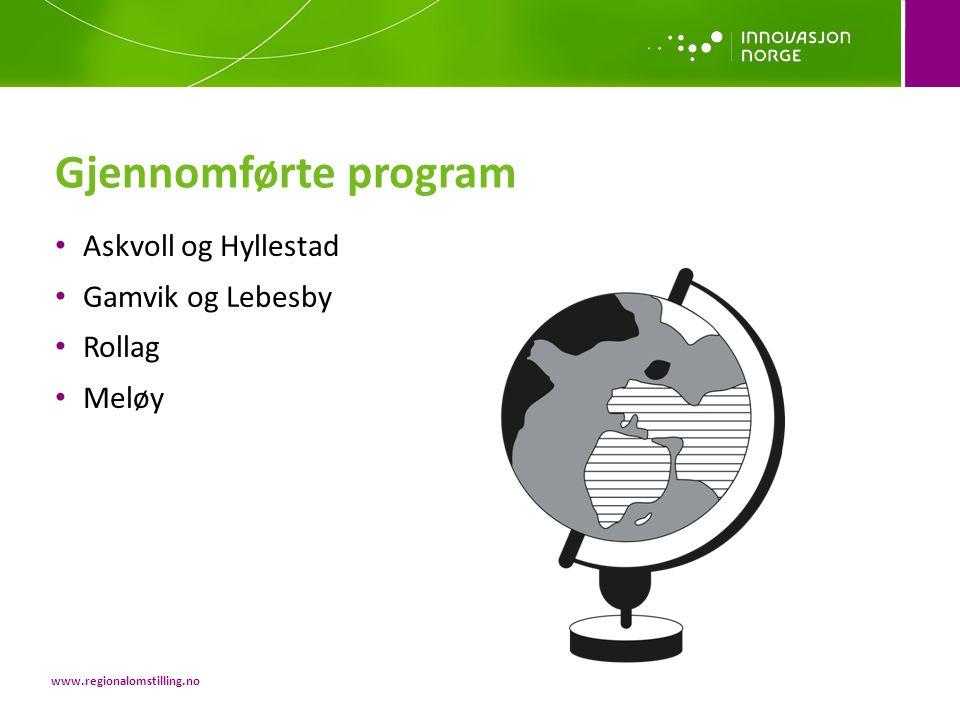 Gjennomførte program Askvoll og Hyllestad Gamvik og Lebesby Rollag