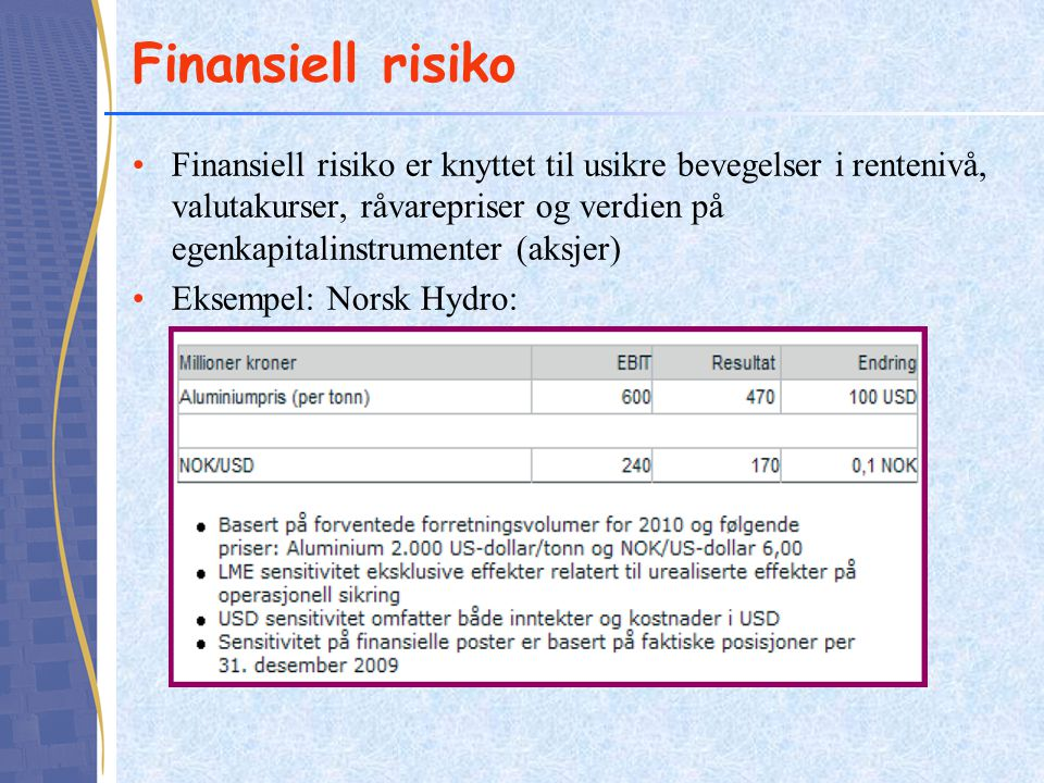 Finansiell risiko