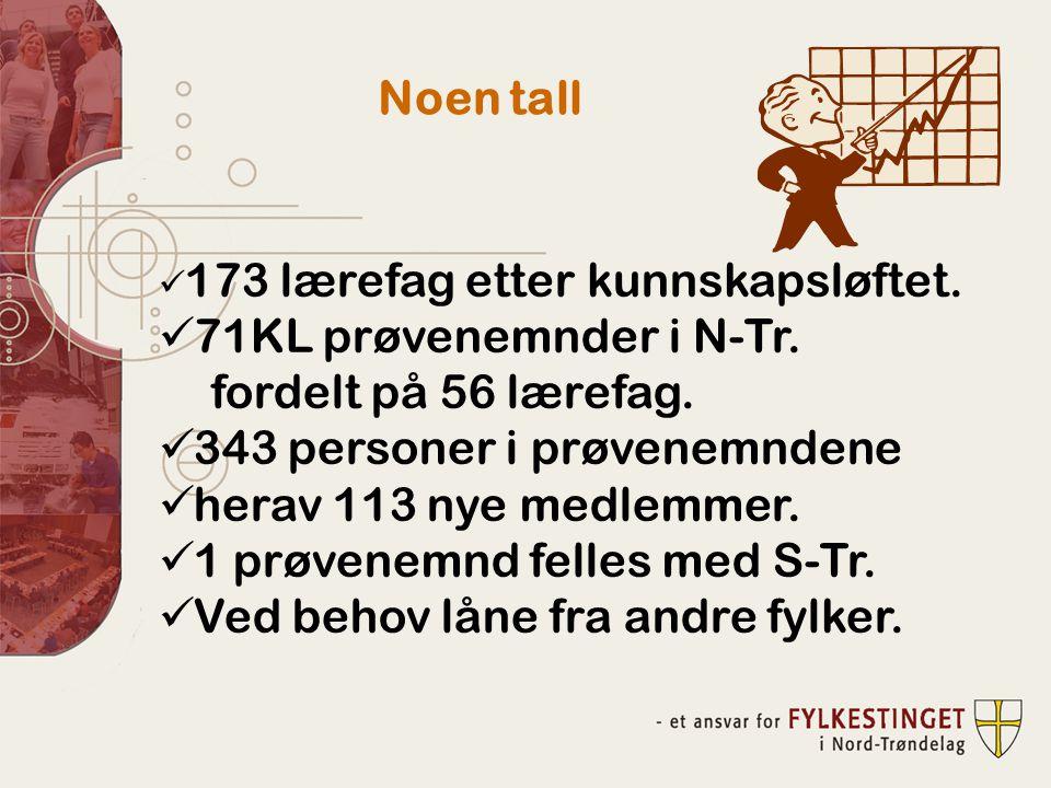 71KL prøvenemnder i N-Tr. fordelt på 56 lærefag.
