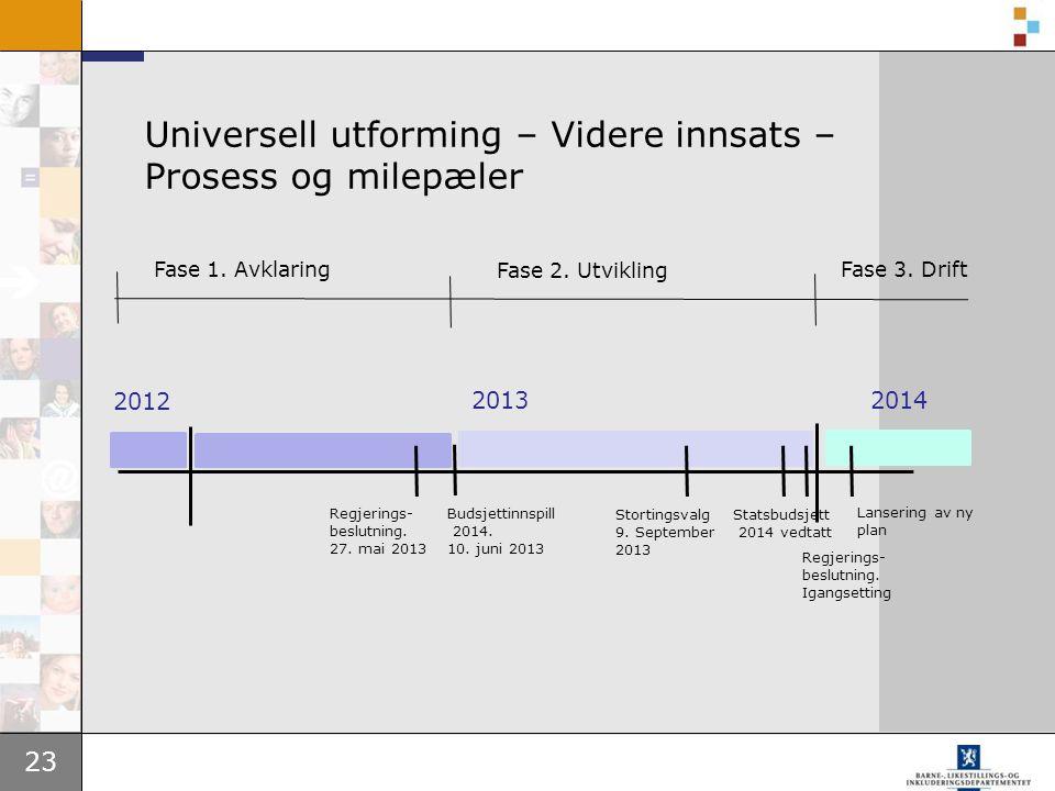 Universell utforming – Videre innsats – Prosess og milepæler