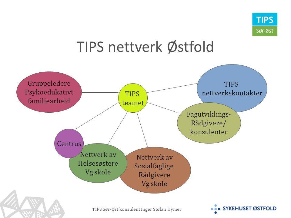 TIPS nettverk Østfold TIPS Gruppeledere nettverkskontakter