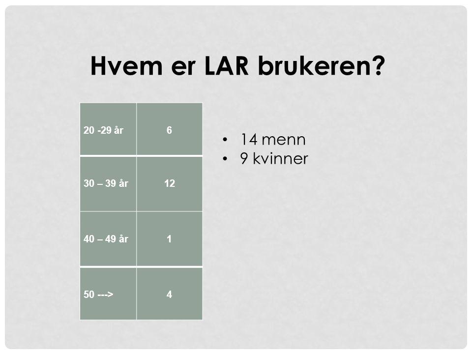 Hvem er LAR brukeren 14 menn 9 kvinner 20 -29 år 6 30 – 39 år 12