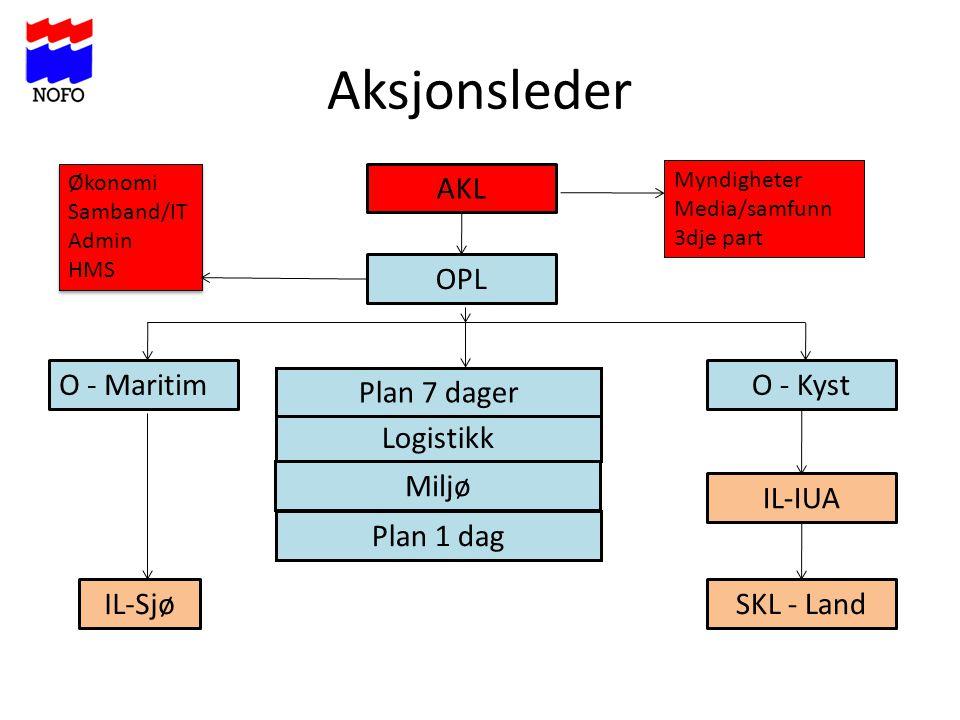 Aksjonsleder AKL OPL O - Maritim O - Kyst Plan 7 dager Logistikk Miljø