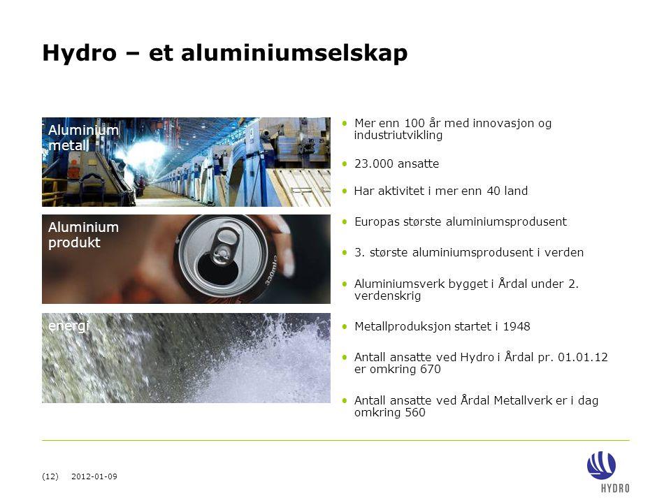 Hydro – et aluminiumselskap