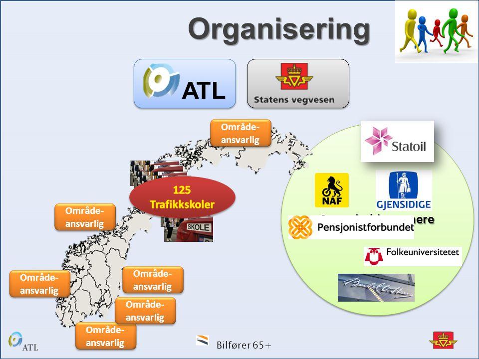 Organisering ATL Samarbeidspartnere 125 Trafikkskoler Område-ansvarlig