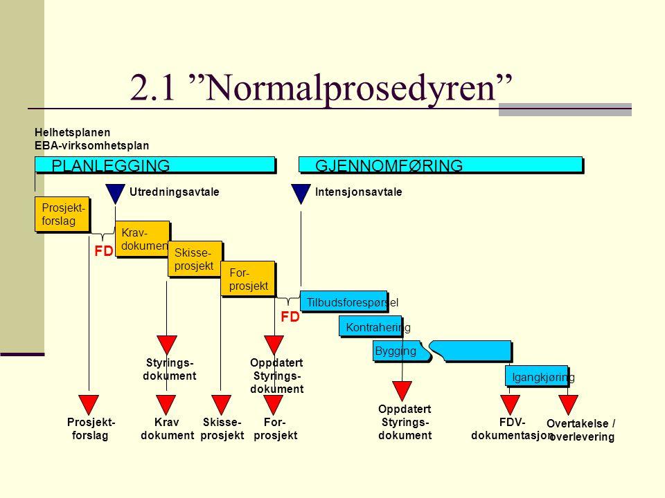 2.1 Normalprosedyren PLANLEGGING GJENNOMFØRING FD FD Helhetsplanen