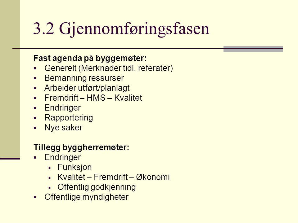 3.2 Gjennomføringsfasen Fast agenda på byggemøter: