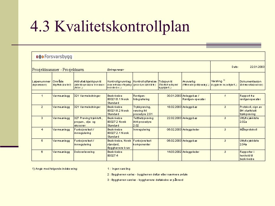 4.3 Kvalitetskontrollplan
