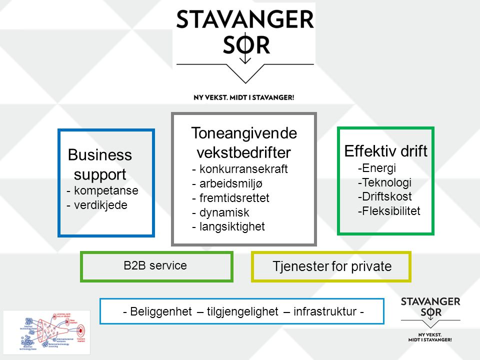 Toneangivende vekstbedrifter Effektiv drift Business support