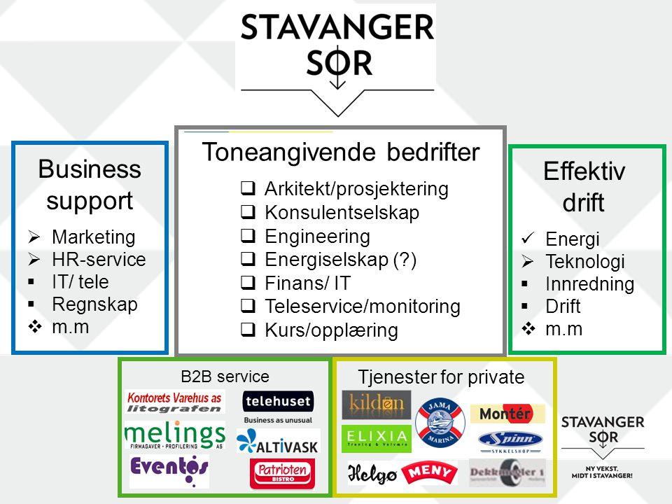 Toneangivende bedrifter