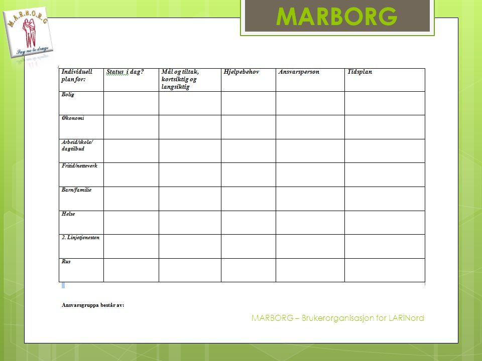 MARBORG MARBORG – Brukerorganisasjon for LARiNord