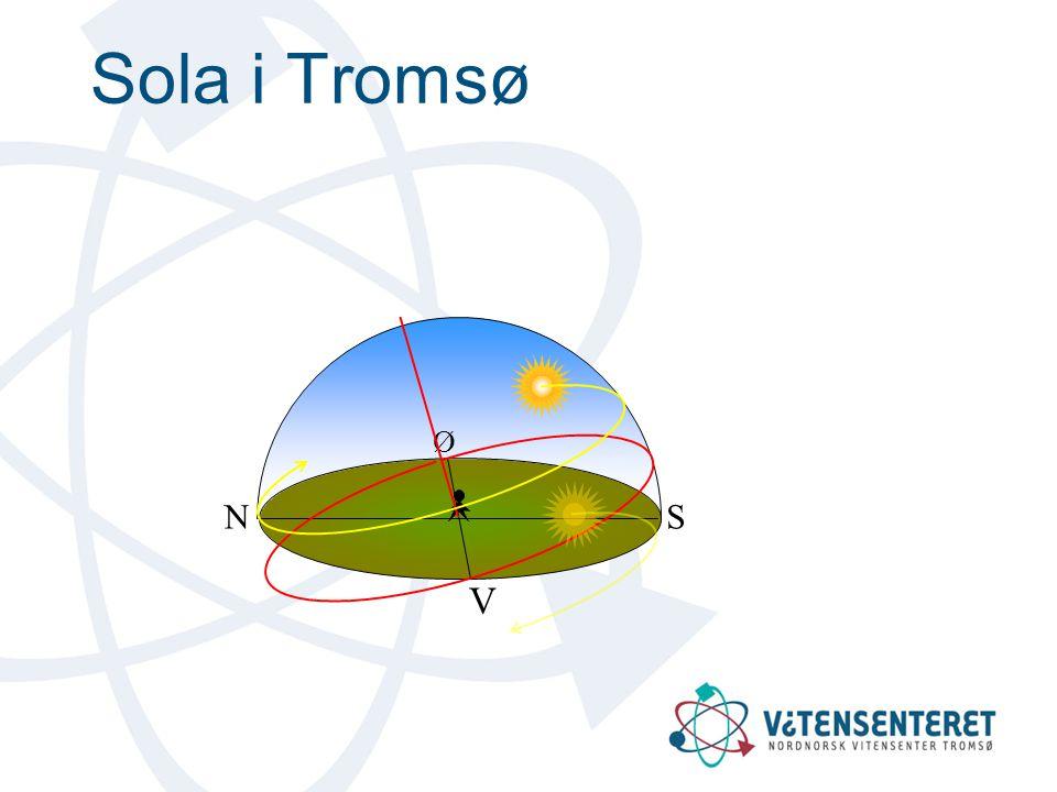 Sola i Tromsø V N S Ø Sommer: Sola er over horisonten ca 2 måneder