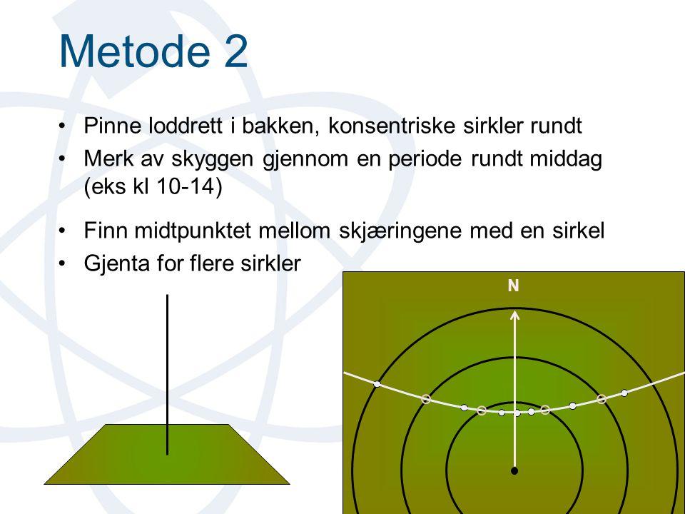 Metode 2 Pinne loddrett i bakken, konsentriske sirkler rundt