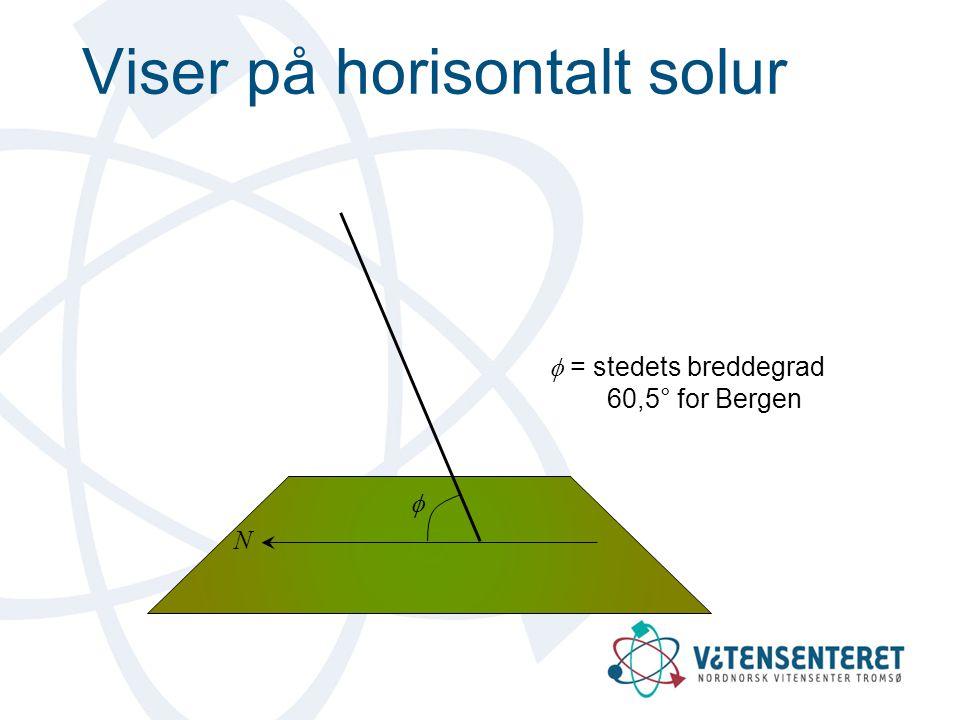 Viser på horisontalt solur