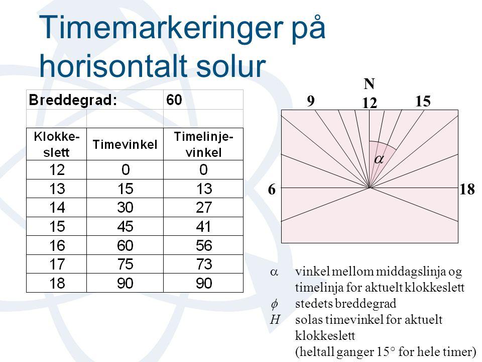 Timemarkeringer på horisontalt solur