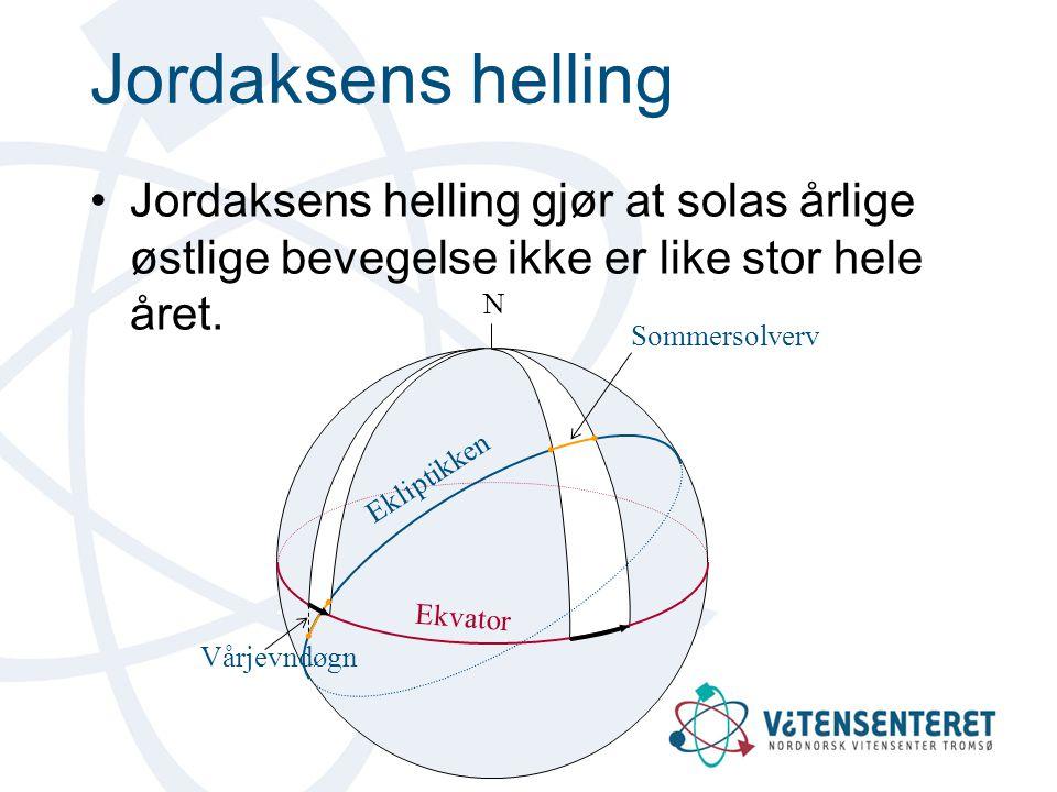 Jordaksens helling Jordaksens helling gjør at solas årlige østlige bevegelse ikke er like stor hele året.