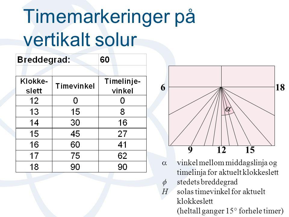 Timemarkeringer på vertikalt solur