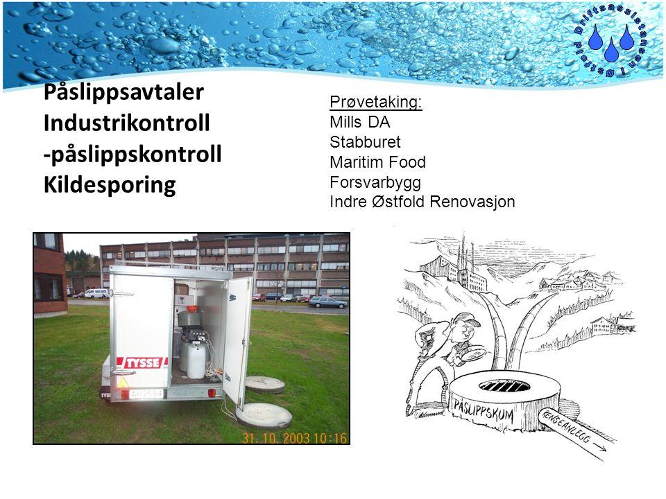 Påslippsavtaler Industrikontroll -påslippskontroll Kildesporing