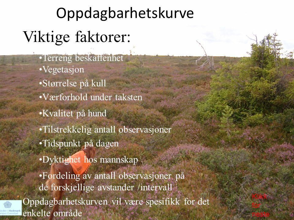 Oppdagbarhetskurve Viktige faktorer: Terreng beskaffenhet Vegetasjon
