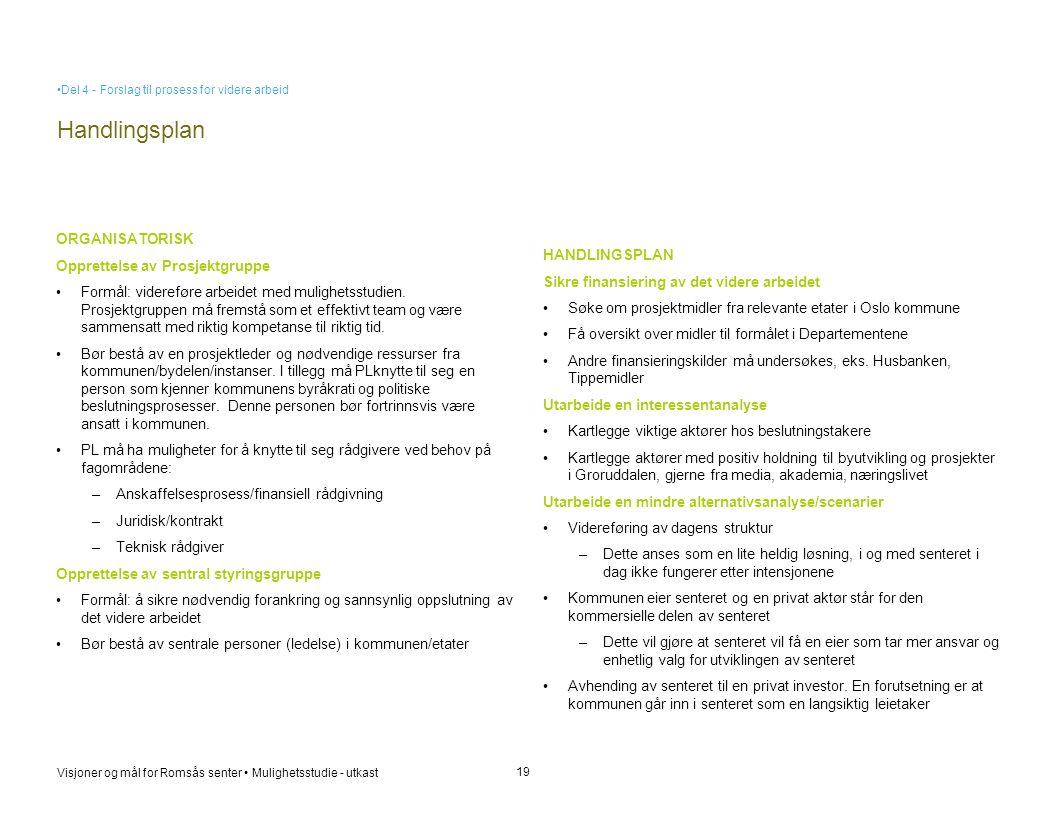 Handlingsplan ORGANISATORISK Opprettelse av Prosjektgruppe