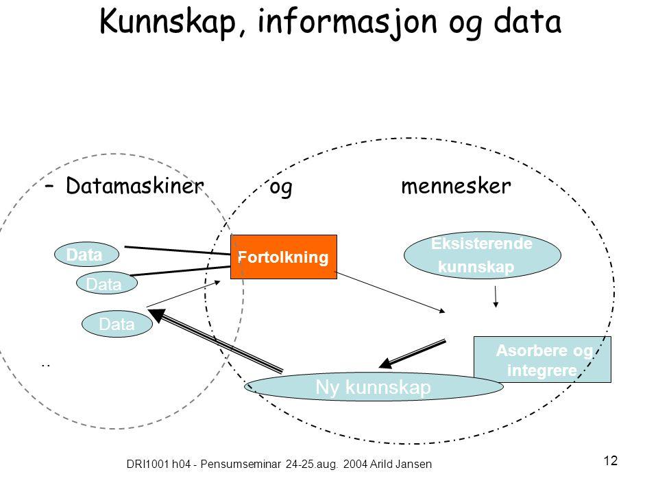Kunnskap, informasjon og data