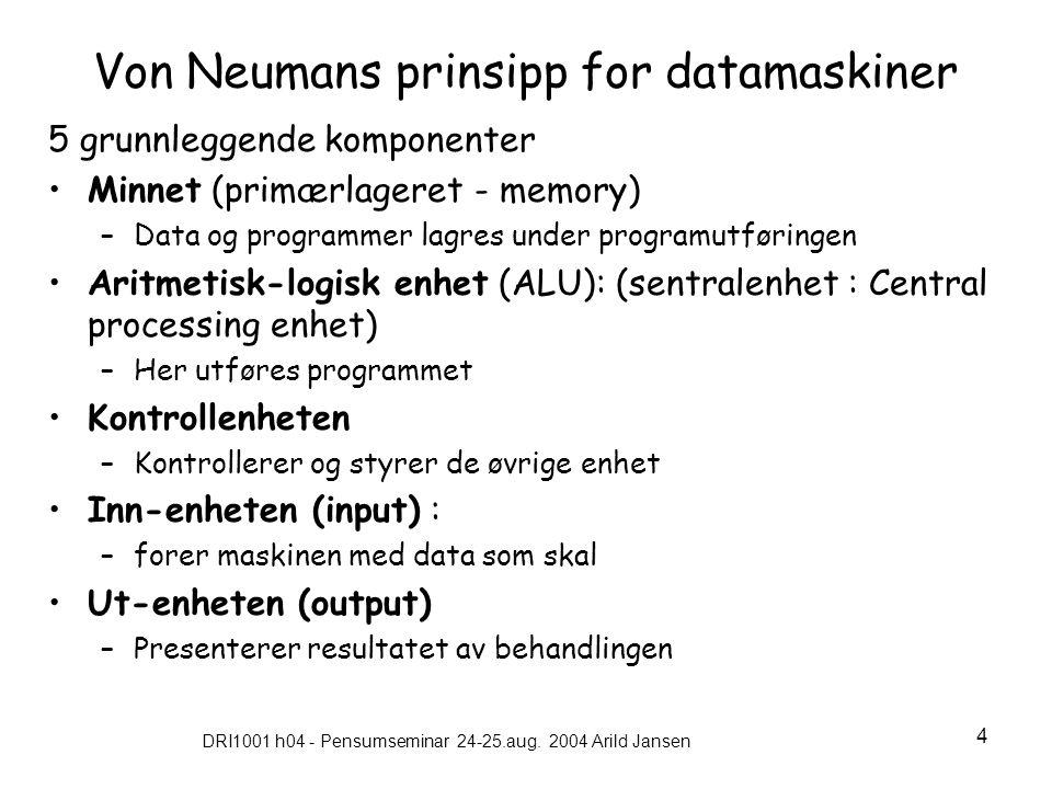 Von Neumans prinsipp for datamaskiner