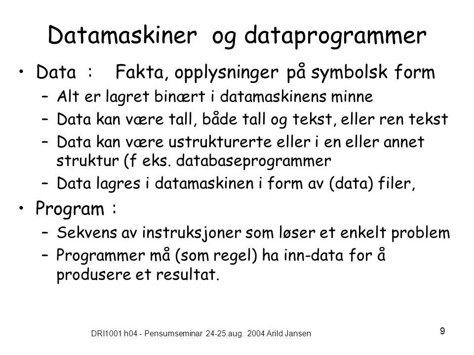 Datamaskiner og dataprogrammer