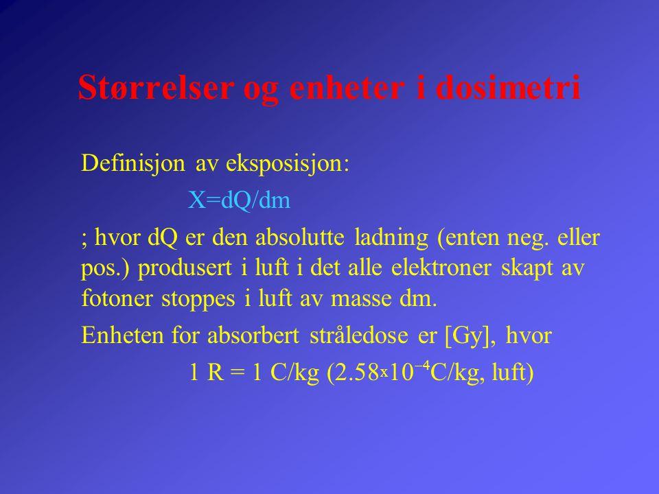 Størrelser og enheter i dosimetri