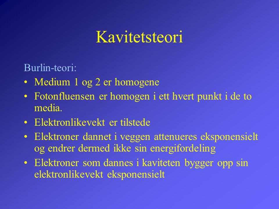Kavitetsteori Burlin-teori: Medium 1 og 2 er homogene