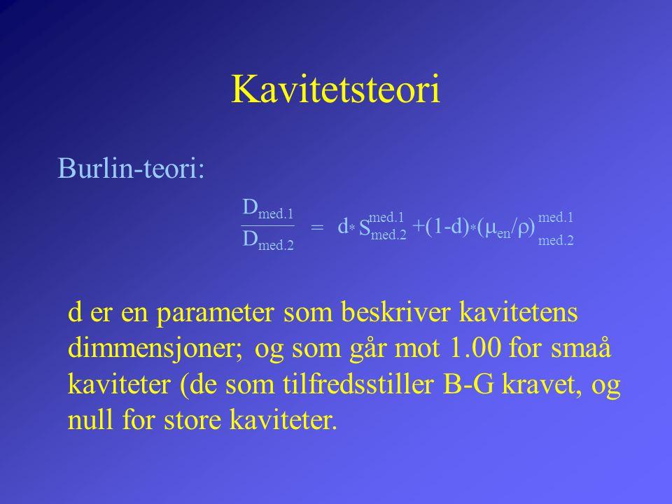 Kavitetsteori Burlin-teori: