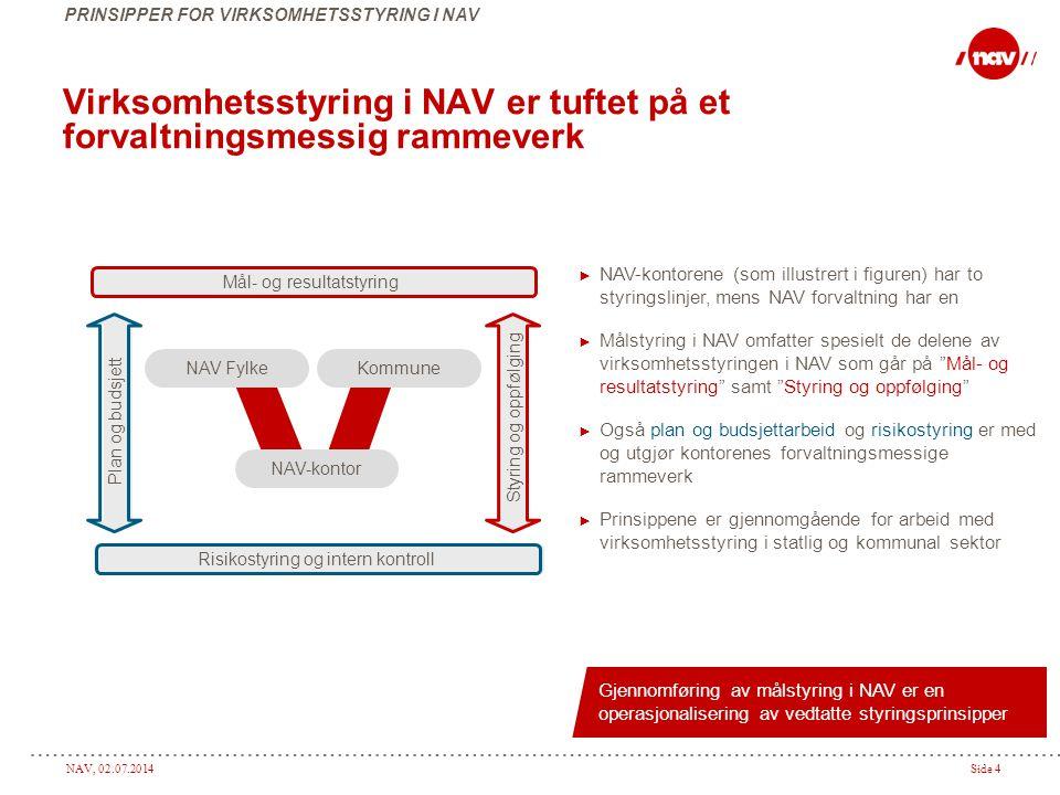 Virksomhetsstyring i NAV er tuftet på et forvaltningsmessig rammeverk