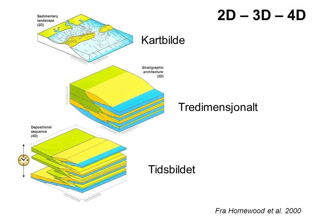 2D – 3D – 4D Kartbilde Tredimensjonalt Tidsbildet