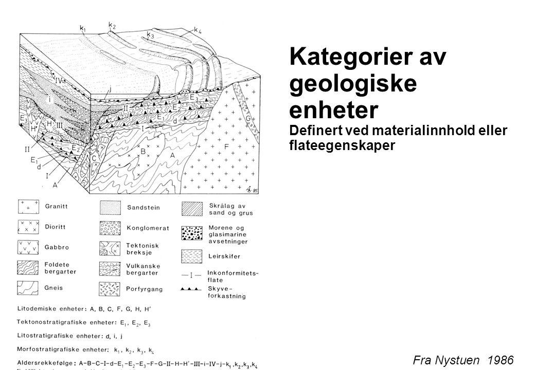 Kategorier av geologiske enheter Definert ved materialinnhold eller flateegenskaper