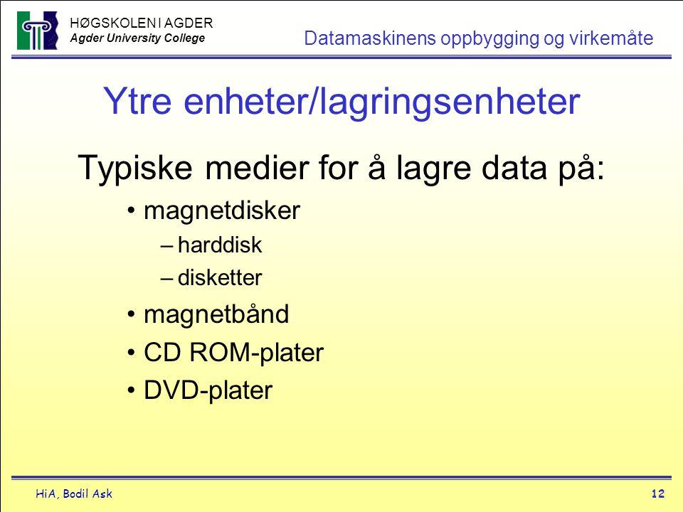 Ytre enheter/lagringsenheter