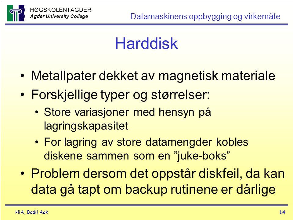 Harddisk Metallpater dekket av magnetisk materiale