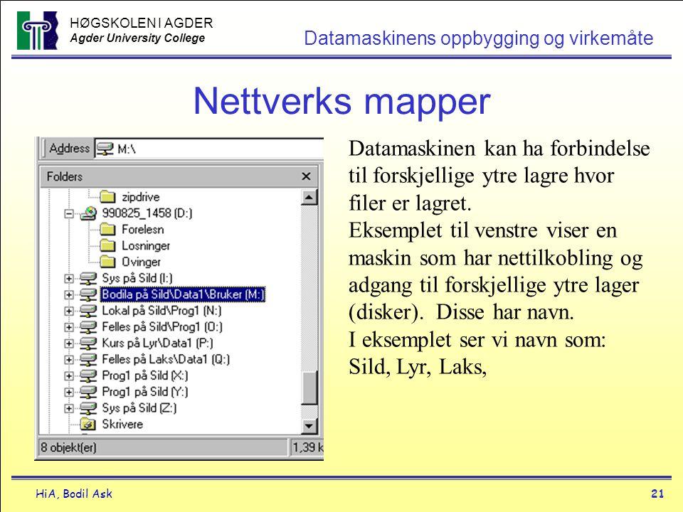 Nettverks mapper Datamaskinen kan ha forbindelse