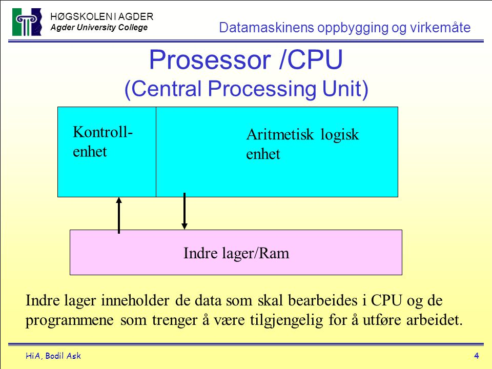 Prosessor /CPU (Central Processing Unit)